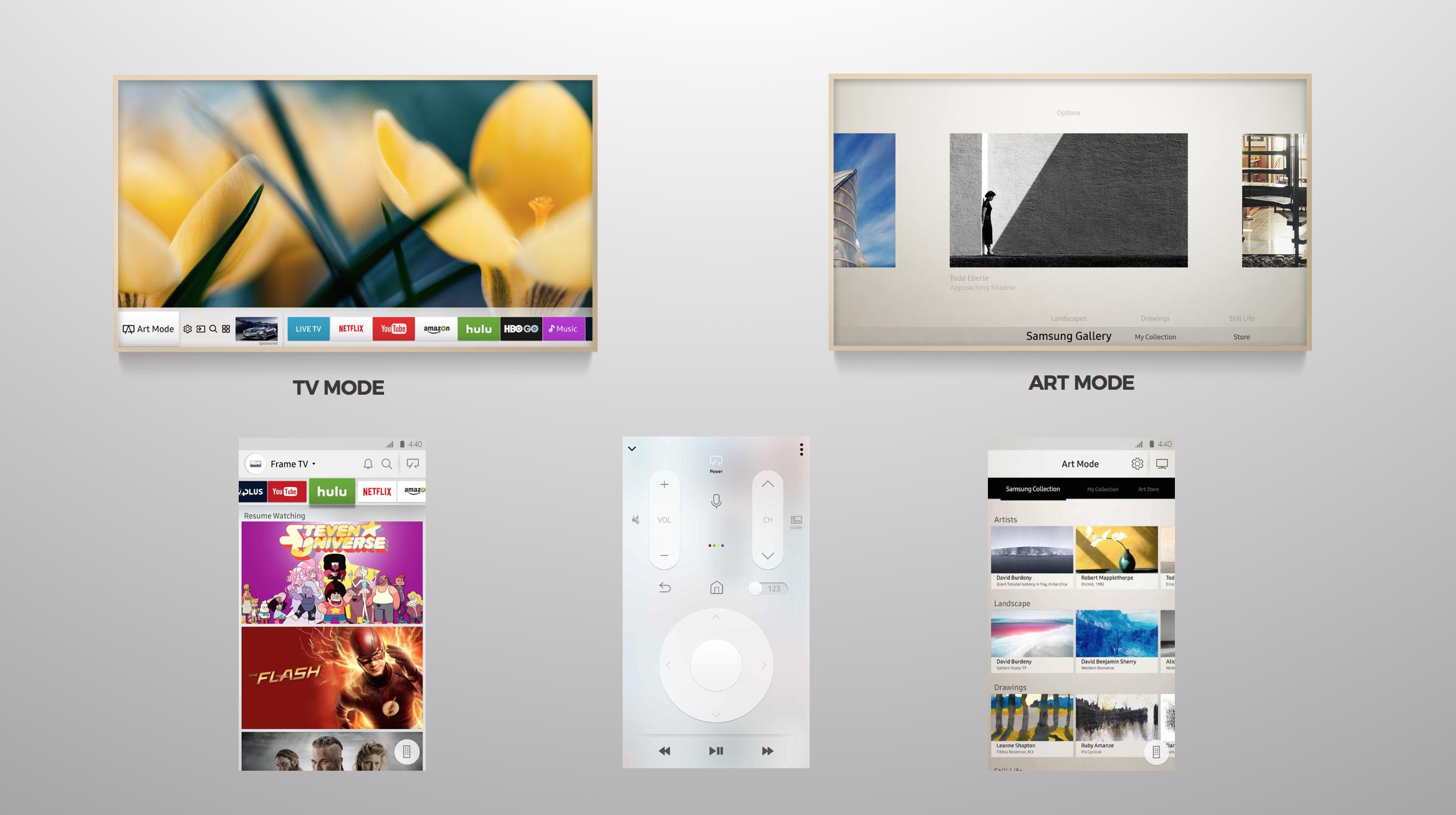 Samsung Frame TV Companion App| Melinda Yang UX Portfolio